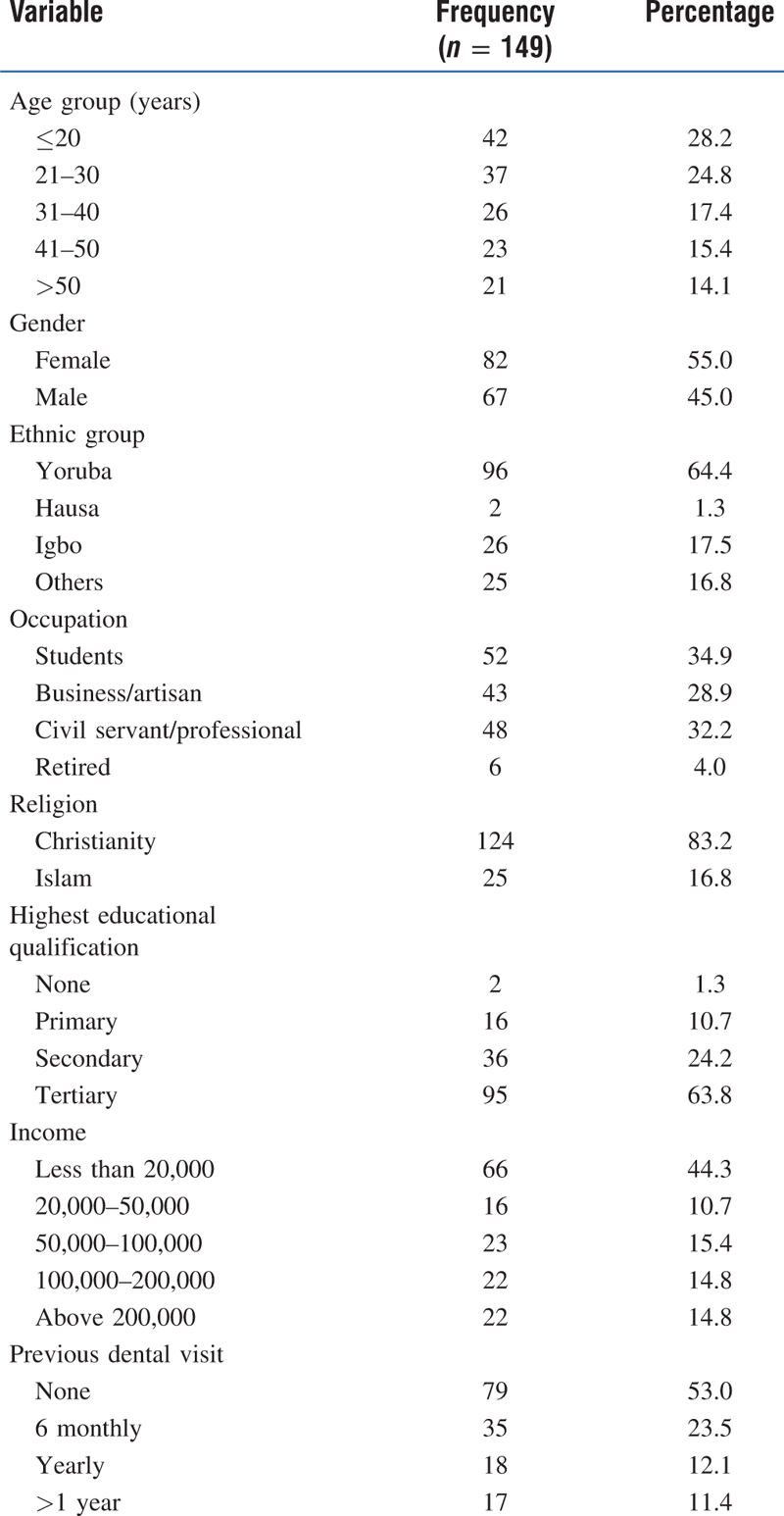 Table 1: Sociodemographic characteristics of the study population